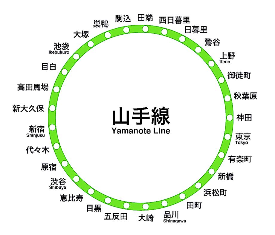 乘坐日本东京JR山手线的那些防止懵圈的小窍门